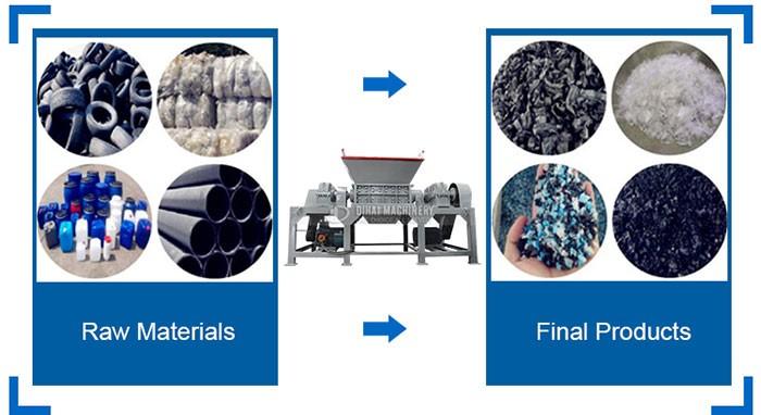 metal shredder, before shredding and after shredding