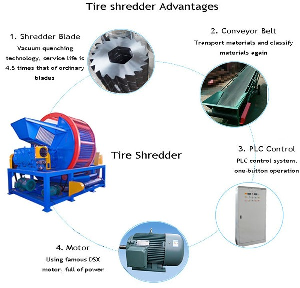 advantages of tire recycling machine, tire shredder machine