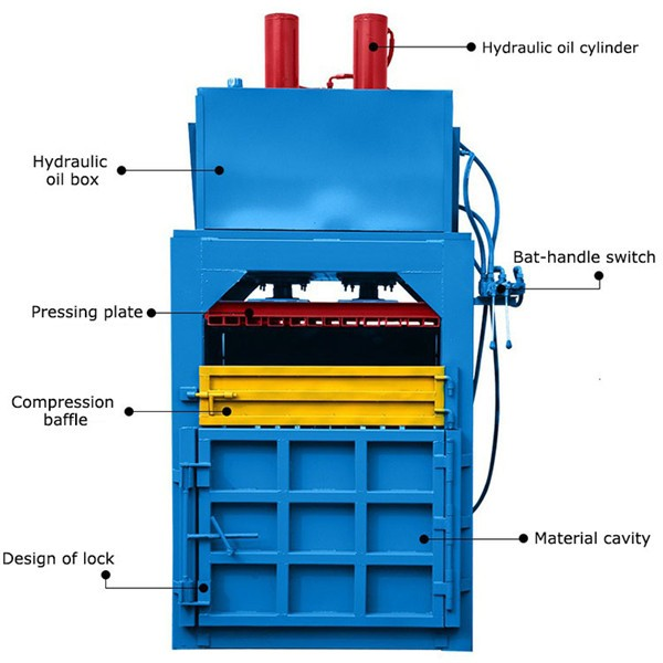 textile baler for sale